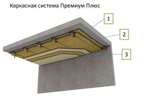 На фото – минеральная мембрана Липлент ЗиВ